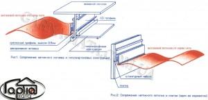 установка натяжных потолков